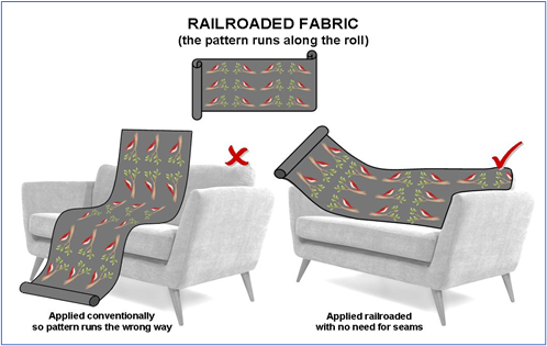 Railroaded Fabric