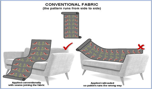 Conventional Fabric